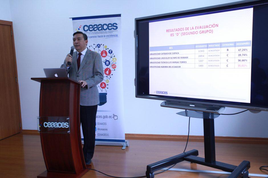 Ecuador ya no tiene universidades categoría D