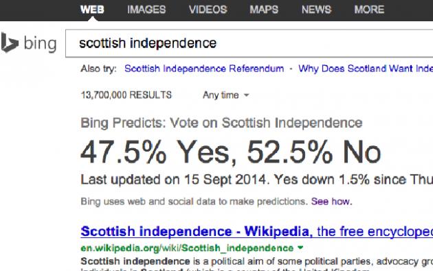 El referéndum en Escocia también arrojaba predicciones.