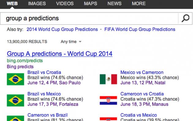 A través de Bing se hicieron proyecciones de resultados del Mundial Brasil 2014.