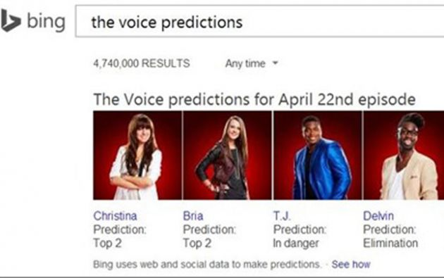 Programas-concursos como The Voice han reforzado el uso de pronósticos en Bing.
