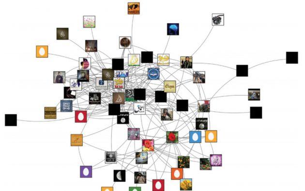 Las cuentas vinculadas al EI tiene un promedio de 1.000 seguidores, más que la mayoría de usuarios.