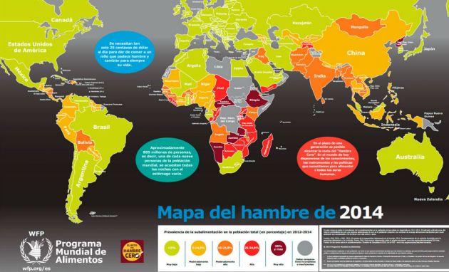 Mapa del Hambre 2014. Imagen: Programa Mundial de Alimentos