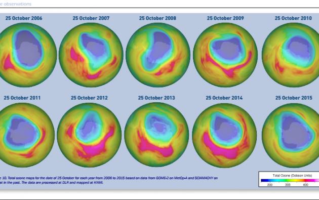 Imagen: Organización Meteorológica Mundial (WMO)