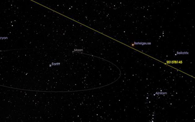 Científicos de la NASA advirtieron de que la influencia gravitatoria del asteroide no tendría ningún efecto detectable en la Tierra, como mareas o movimientos en las placas tectónicas.