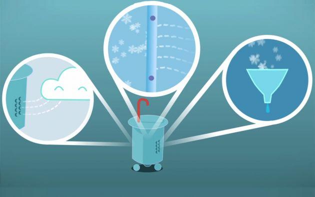 El FreshWater simula el ciclo natural del agua.