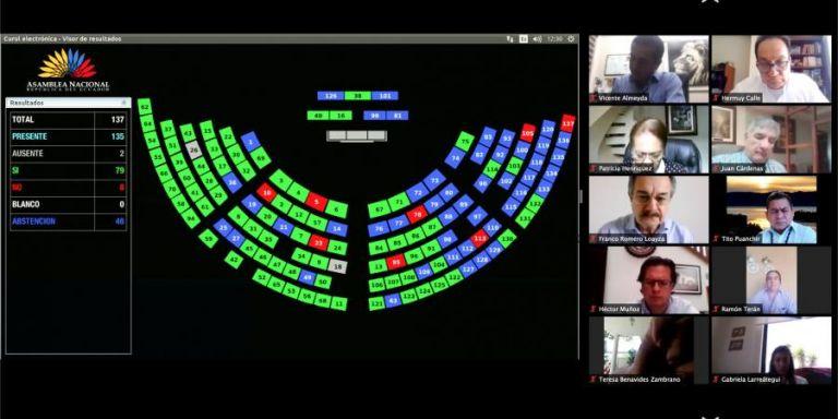 79 asambleístas votaron a favor del texto, cuyo tratamiento comenzó en mayo de 2012.